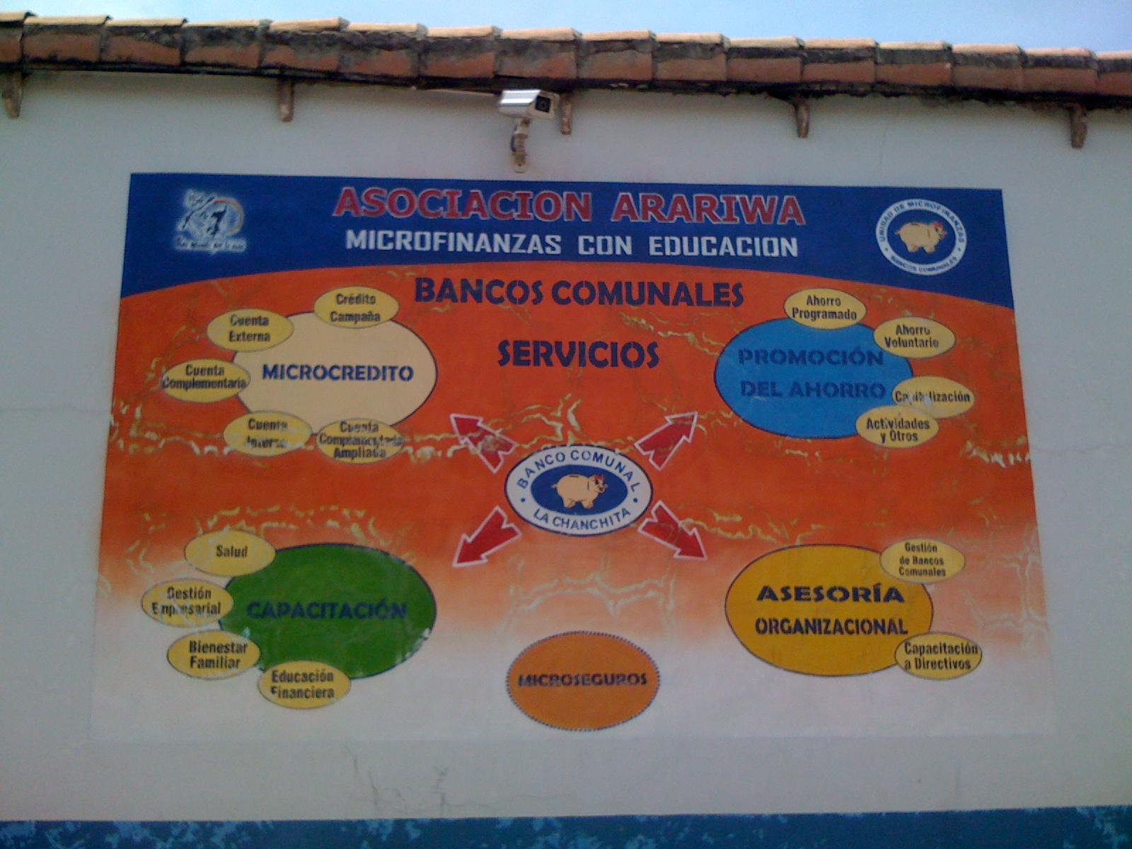 Asociación Arariwa - Unidad de Microfinanzas